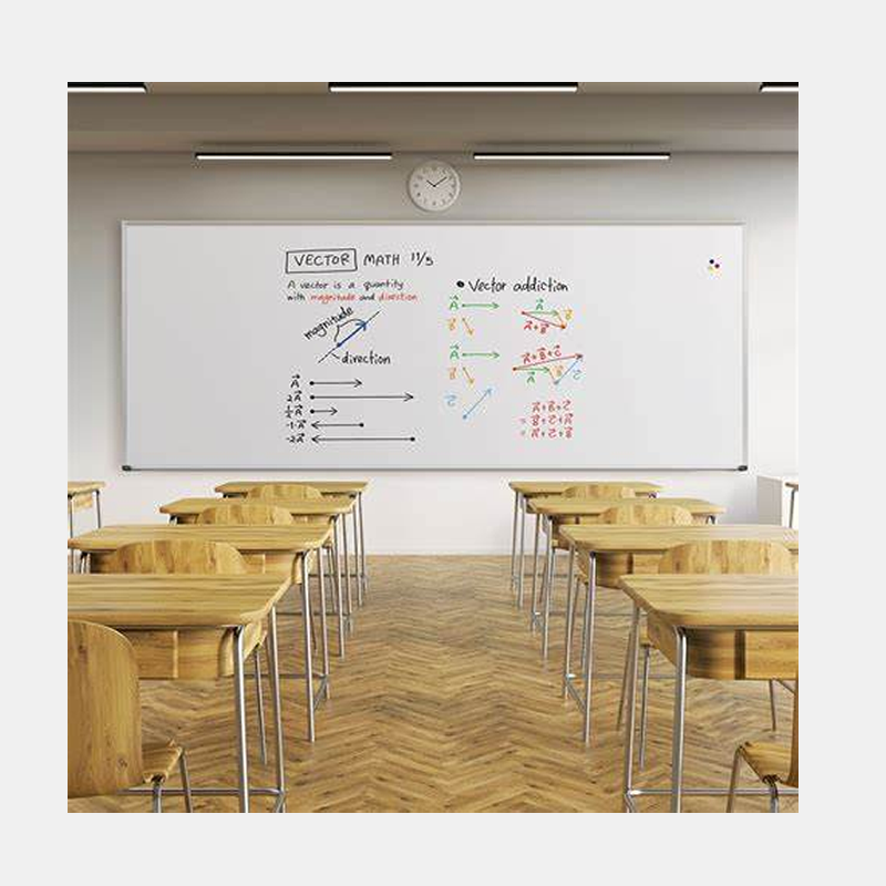 How to Choose a Whiteboard