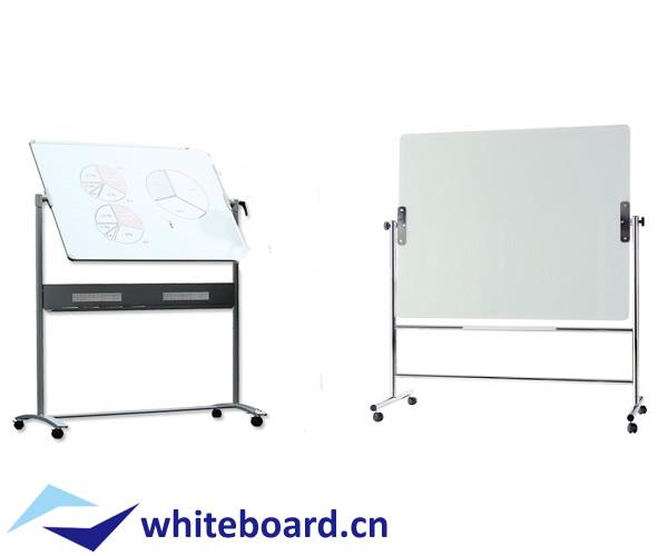 Mobile Rotating Whiteboard